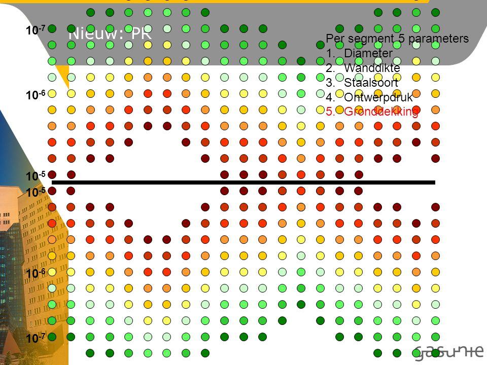10 -5 10 -6 10 -7 10 -6 10 -5 Per segment 5 parameters 1.Diameter 2.Wanddikte 3.Staalsoort 4.Ontwerpdruk 5.Gronddekking