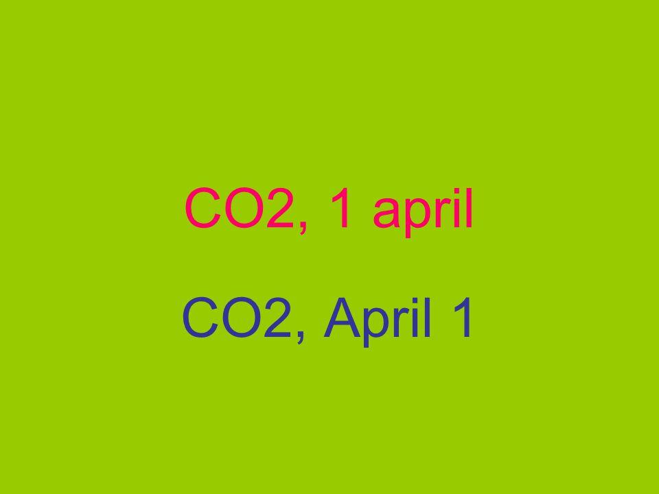 CO2, 1 april CO2, April 1