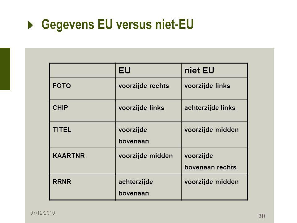30 Gegevens EU versus niet-EU EUniet EU FOTOvoorzijde rechtsvoorzijde links CHIPvoorzijde linksachterzijde links TITEL voorzijde bovenaan voorzijde mi