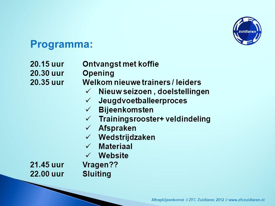 Aftrapbijeenkomst // ZFC Zuidlaren 2012 // www.zfczuidlaren.nl Website  Webmaster Frans Erich  Wat is er allemaal mogelijk?