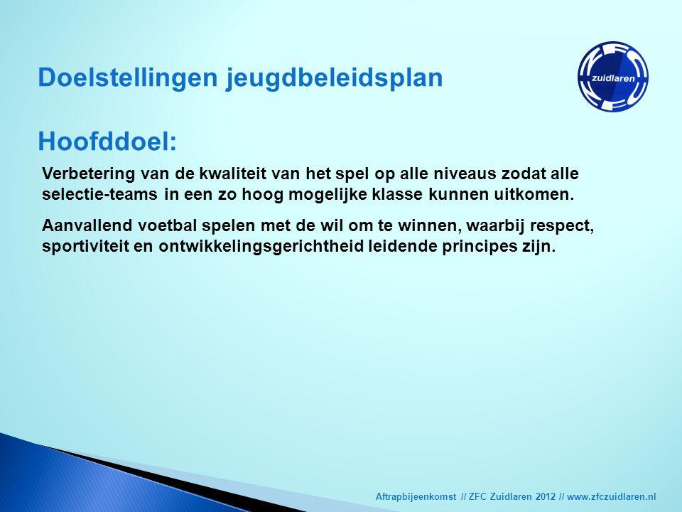 Aftrapbijeenkomst // ZFC Zuidlaren 2012 // www.zfczuidlaren.nl Doelstellingen jeugdbeleidsplan Hoofddoel: Verbetering van de kwaliteit van het spel op