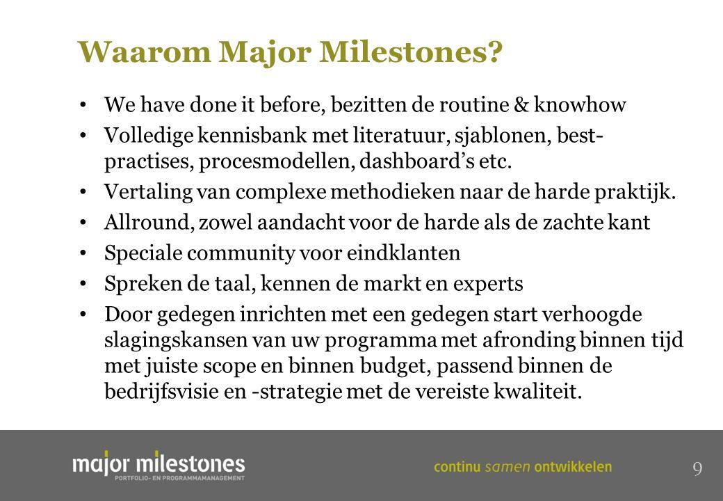 Waarom Major Milestones.