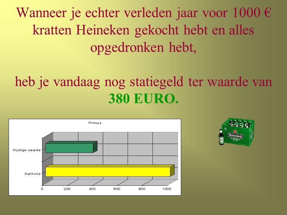 Wanneer je echter verleden jaar voor 1000 € kratten Heineken gekocht hebt en alles opgedronken hebt, heb je vandaag nog statiegeld ter waarde van 380