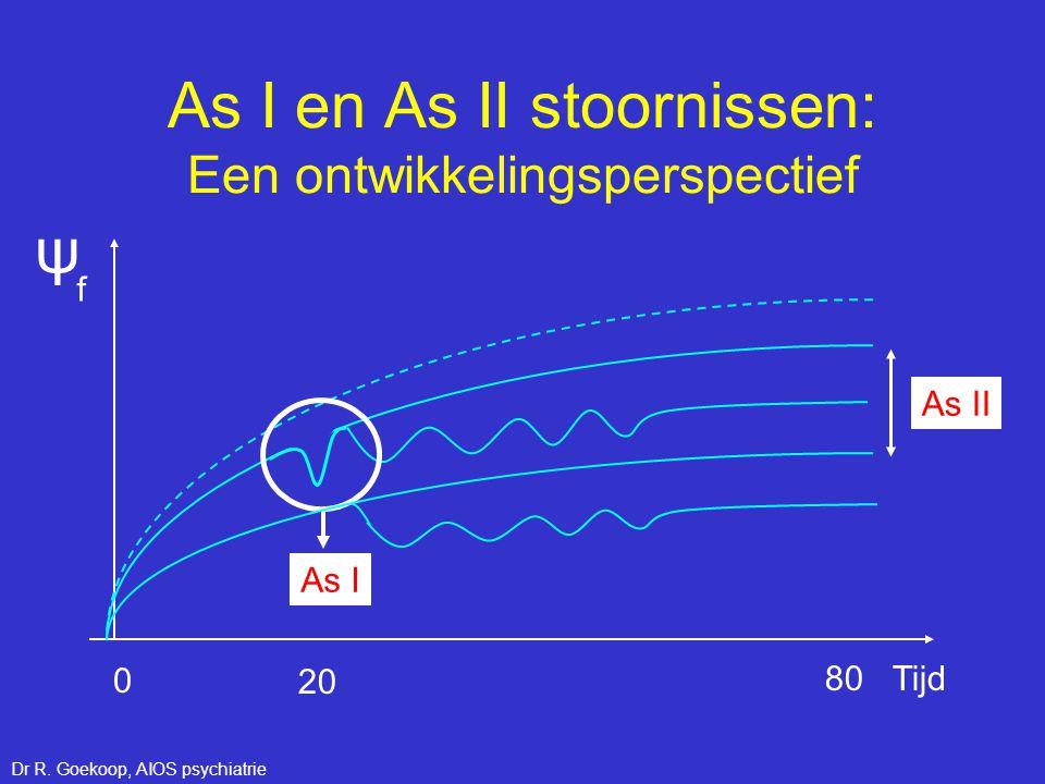 As I en As II stoornissen: Een ontwikkelingsperspectief 80 Tijd 0 20 ψ f As I As II Dr R. Goekoop, AIOS psychiatrie