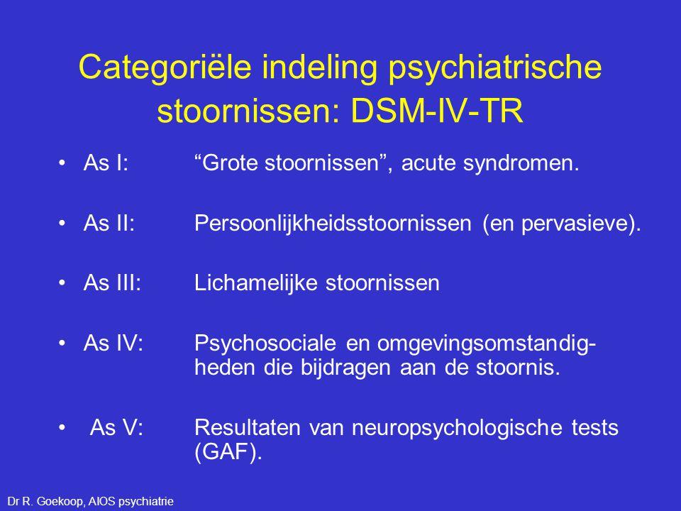 As I versus As II As I stoornissen •'Acute' pathologie.