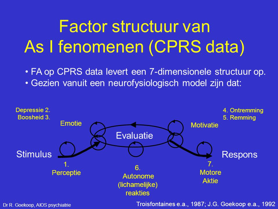 Factor structuur van As I fenomenen (CPRS data) • FA op CPRS data levert een 7-dimensionele structuur op. • Gezien vanuit een neurofysiologisch model