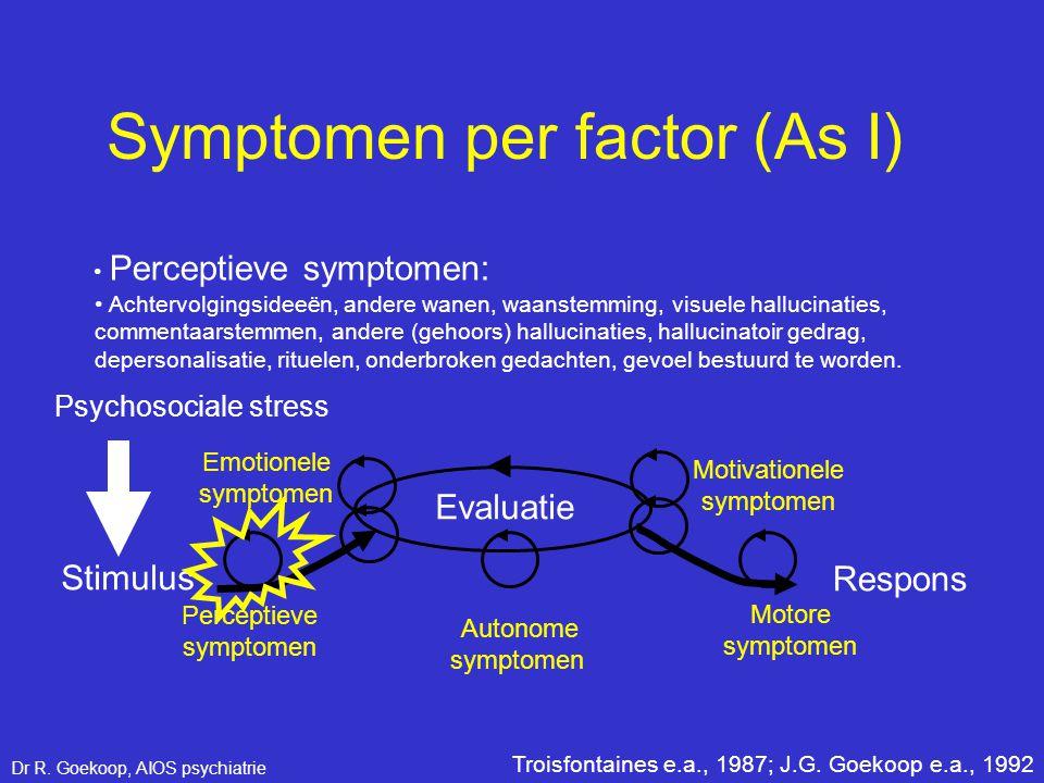 Symptomen per factor (As I) • Perceptieve symptomen: Troisfontaines e.a., 1987; J.G. Goekoop e.a., 1992 Perceptieve symptomen Stimulus Respons Evaluat