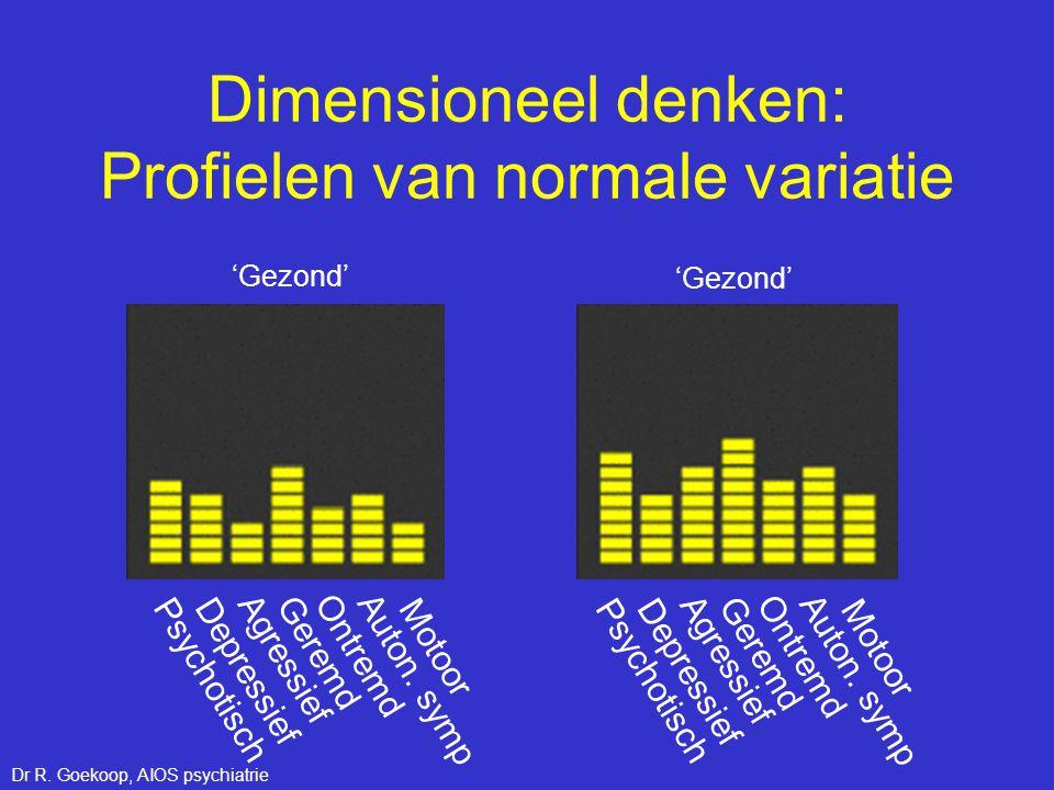 Dimensioneel denken: Profielen van normale variatie 'Gezond' Psychotisch Depressief Agressief Geremd Ontremd Auton. symp Motoor Psychotisch Depressief