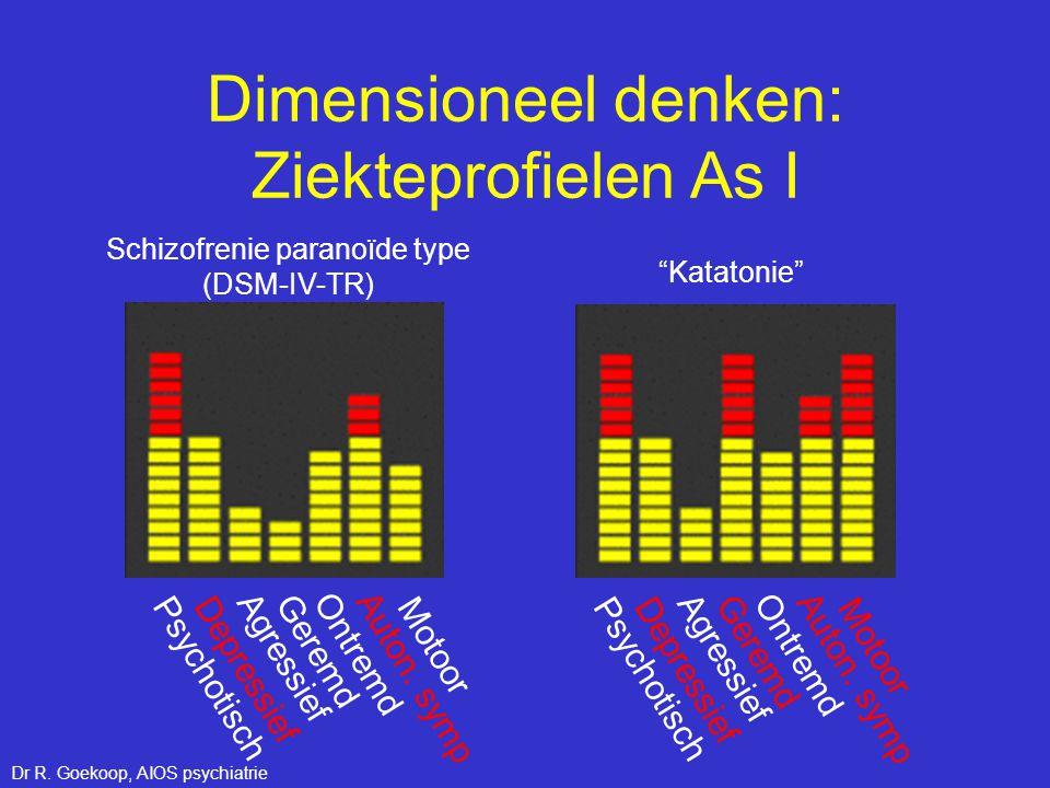"""Dimensioneel denken: Ziekteprofielen As I Schizofrenie paranoïde type (DSM-IV-TR) """"Katatonie"""" Psychotisch Depressief Agressief Geremd Ontremd Auton. s"""