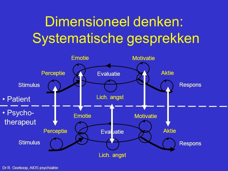 Dimensioneel denken: Systematische gesprekken Perceptie Stimulus Respons Evaluatie Emotie Motivatie Aktie Lich. angst Perceptie Stimulus Respons Evalu