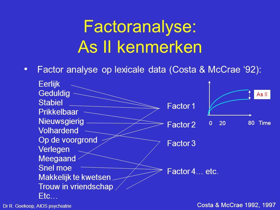 Factoranalyse: As II kenmerken • Factor analyse op lexicale data (Costa & McCrae '92): Eerlijk Geduldig Stabiel Prikkelbaar Nieuwsgierig Volhardend Op
