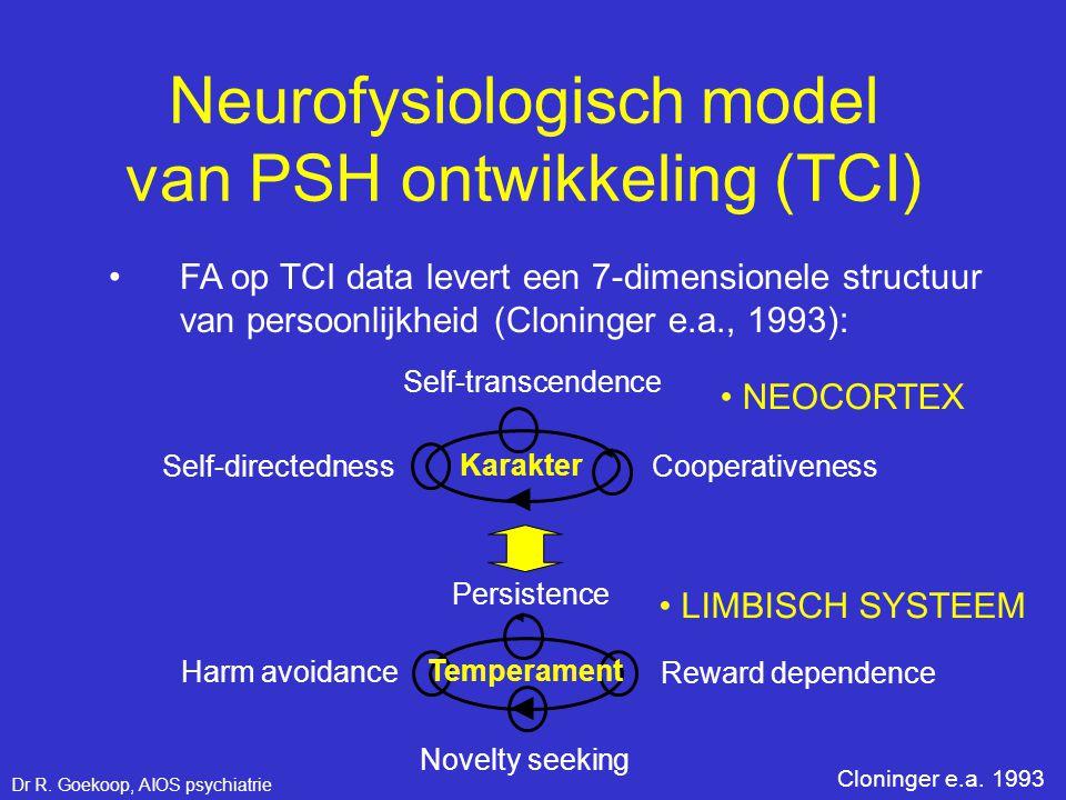Neurofysiologisch model van PSH ontwikkeling (TCI) Novelty seeking Reward dependence Harm avoidance Persistence Karakter Self-transcendence Cooperativ