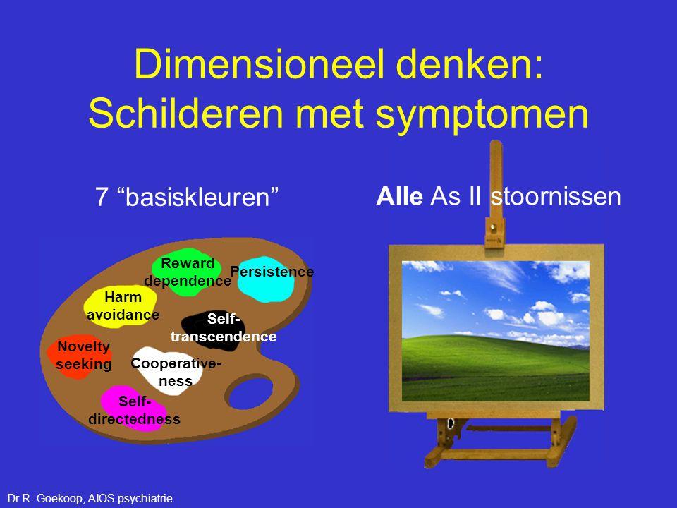 """Self- directedness Harm avoidance Reward dependence Persistence Cooperative- ness Self- transcendence Alle As II stoornissen 7 """"basiskleuren"""" Novelty"""
