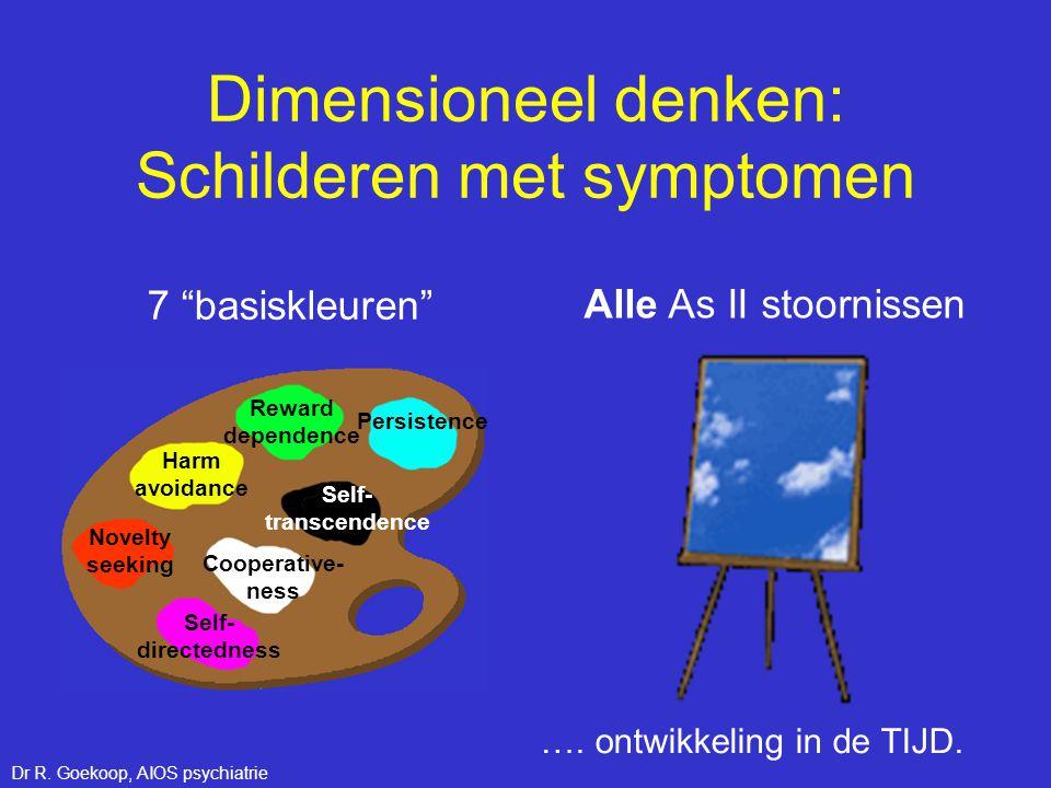 """Dimensioneel denken: Schilderen met symptomen Alle As II stoornissen 7 """"basiskleuren"""" …. ontwikkeling in de TIJD. Self- directedness Harm avoidance Re"""