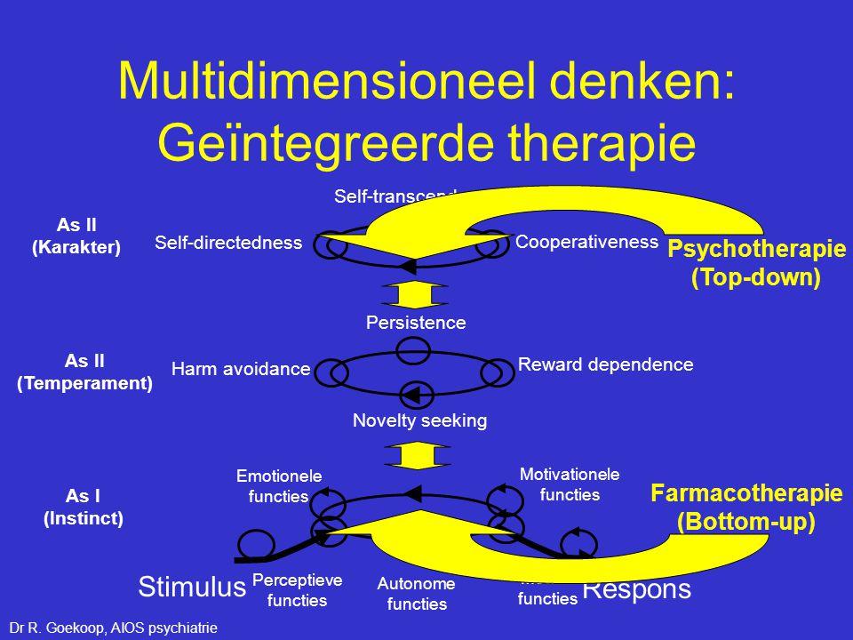 Psychotherapie (Top-down) Farmacotherapie (Bottom-up) Self-transcendence Cooperativeness Novelty seeking Reward dependence Harm avoidance Self-directe