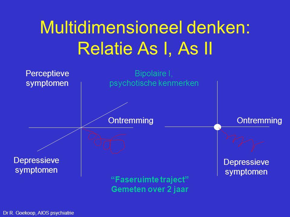 "Depressieve symptomen Ontremming Perceptieve symptomen Bipolaire I, psychotische kenmerken Depressieve symptomen ""Faseruimte traject"" Gemeten over 2 j"