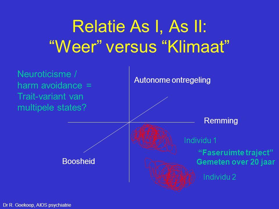 "Autonome ontregeling Remming Individu 1 Individu 2 Boosheid Neuroticisme / harm avoidance = Trait-variant van multipele states? ""Faseruimte traject"" G"