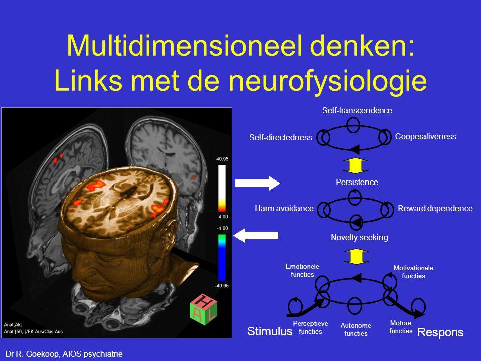 Multidimensioneel denken: Links met de neurofysiologie Self-transcendence Cooperativeness Novelty seeking Reward dependenceHarm avoidance Self-directe