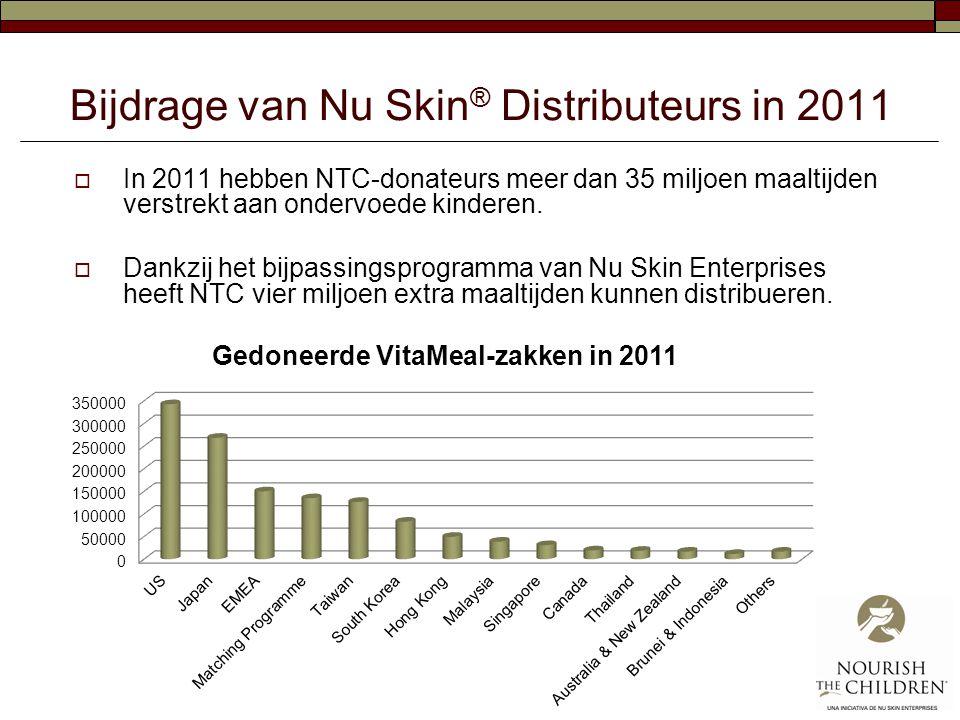 Bijdrage van Nu Skin ® Distributeurs in 2011  In 2011 hebben NTC-donateurs meer dan 35 miljoen maaltijden verstrekt aan ondervoede kinderen.  Dankzi