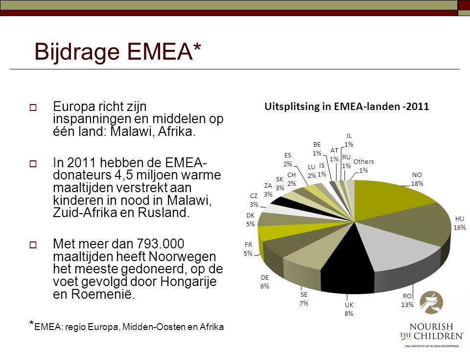 Bijdrage EMEA*  Europa richt zijn inspanningen en middelen op één land: Malawi, Afrika.  In 2011 hebben de EMEA- donateurs 4,5 miljoen warme maaltij