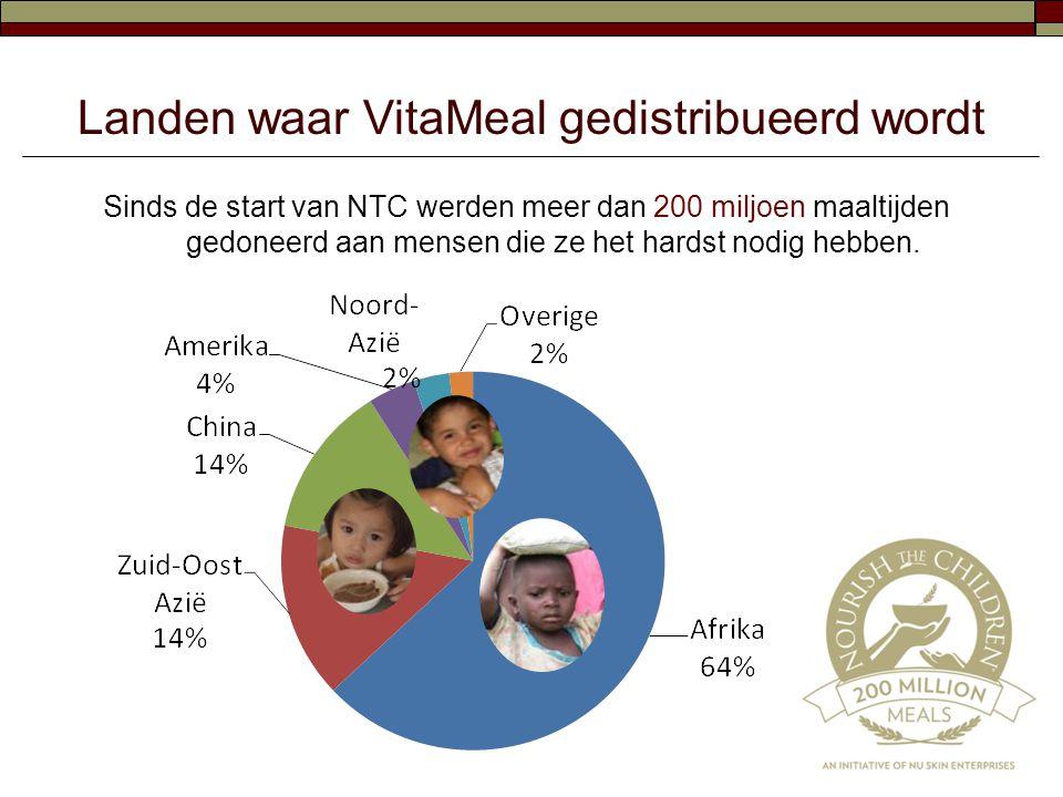 Sinds de start van NTC werden meer dan 200 miljoen maaltijden gedoneerd aan mensen die ze het hardst nodig hebben. Landen waar VitaMeal gedistribueerd