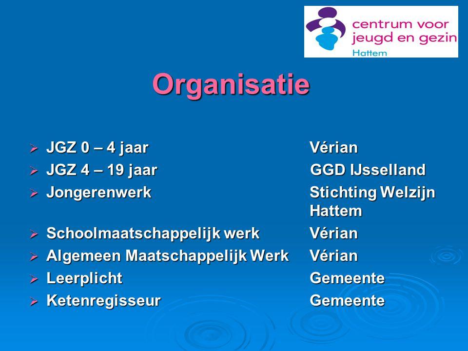 Organisatie  JGZ 0 – 4 jaarVérian  JGZ 4 – 19 jaar GGD IJsselland  JongerenwerkStichting Welzijn Hattem  Schoolmaatschappelijk werkVérian  Algeme