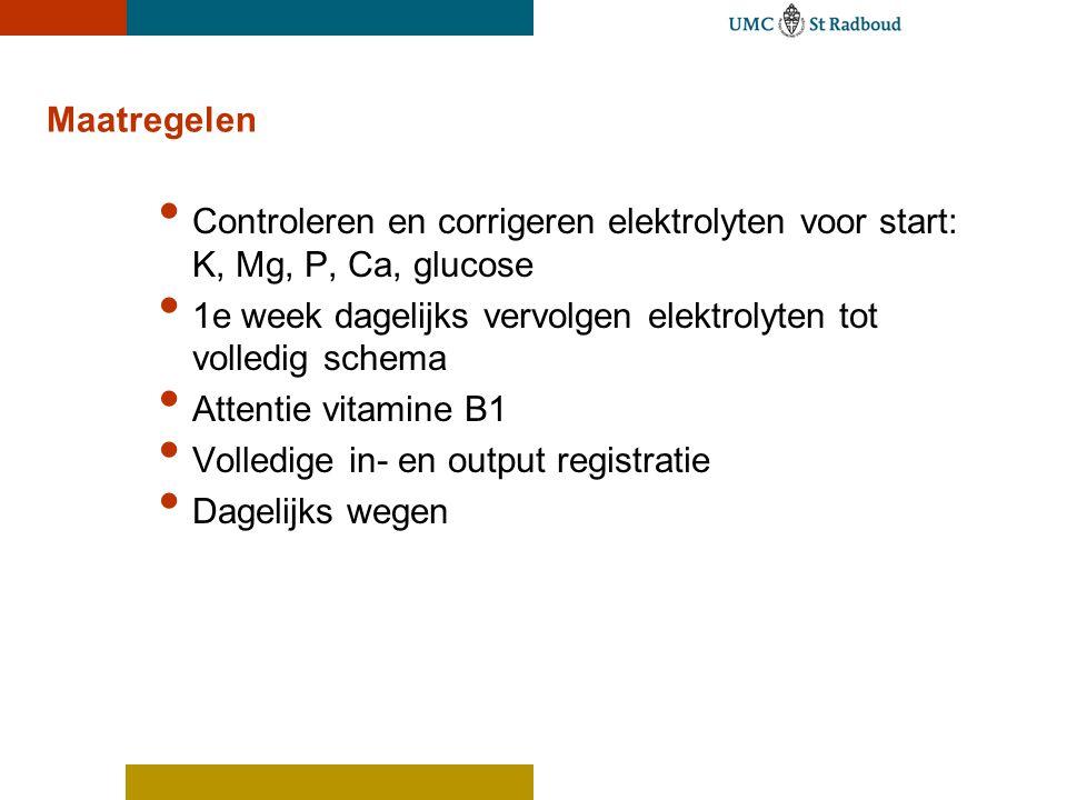 Maatregelen • Controleren en corrigeren elektrolyten voor start: K, Mg, P, Ca, glucose • 1e week dagelijks vervolgen elektrolyten tot volledig schema • Attentie vitamine B1 • Volledige in- en output registratie • Dagelijks wegen