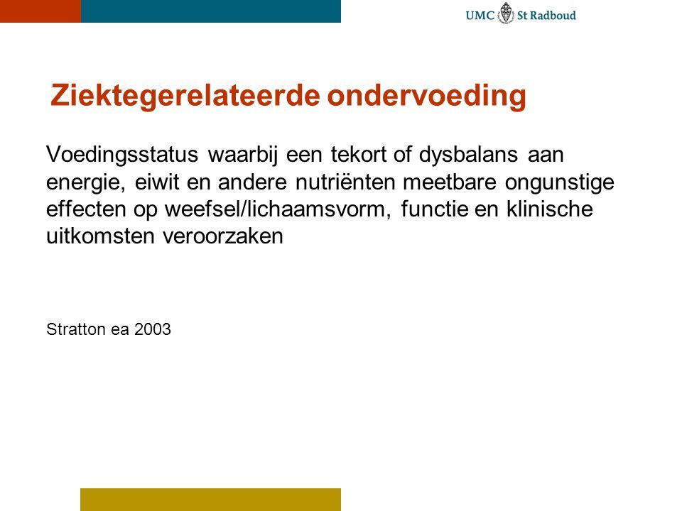 Ziektegerelateerde ondervoeding Voedingsstatus waarbij een tekort of dysbalans aan energie, eiwit en andere nutriënten meetbare ongunstige effecten op