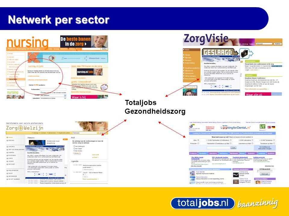Netwerk per sector Totaljobs Gezondheidszorg