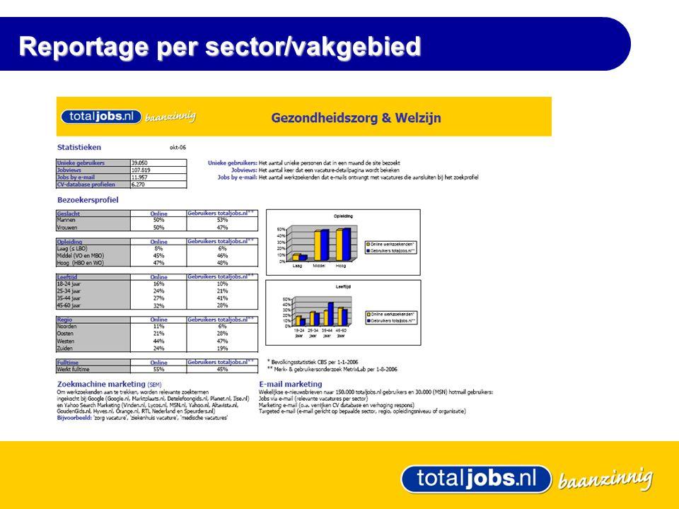 Reportage per sector/vakgebied