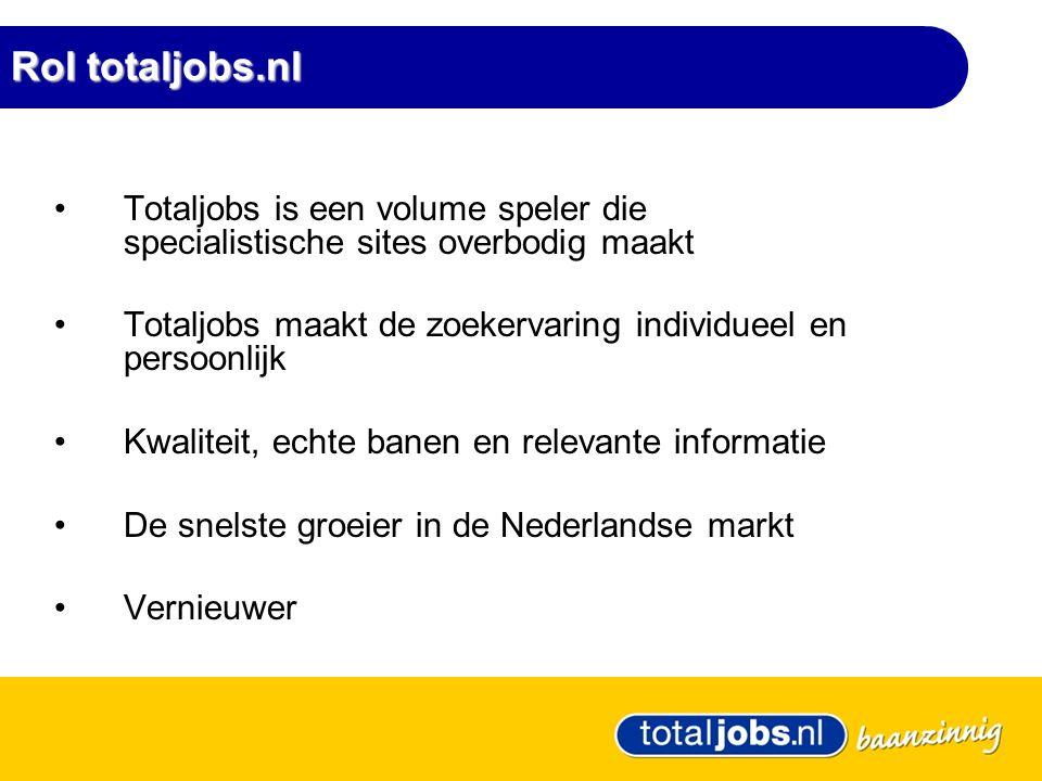 Rol totaljobs.nl •Totaljobs is een volume speler die specialistische sites overbodig maakt •Totaljobs maakt de zoekervaring individueel en persoonlijk •Kwaliteit, echte banen en relevante informatie •De snelste groeier in de Nederlandse markt •Vernieuwer