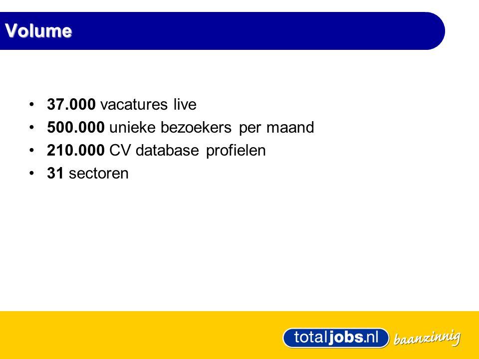 Volume •37.000 vacatures live •500.000 unieke bezoekers per maand •210.000 CV database profielen •31 sectoren