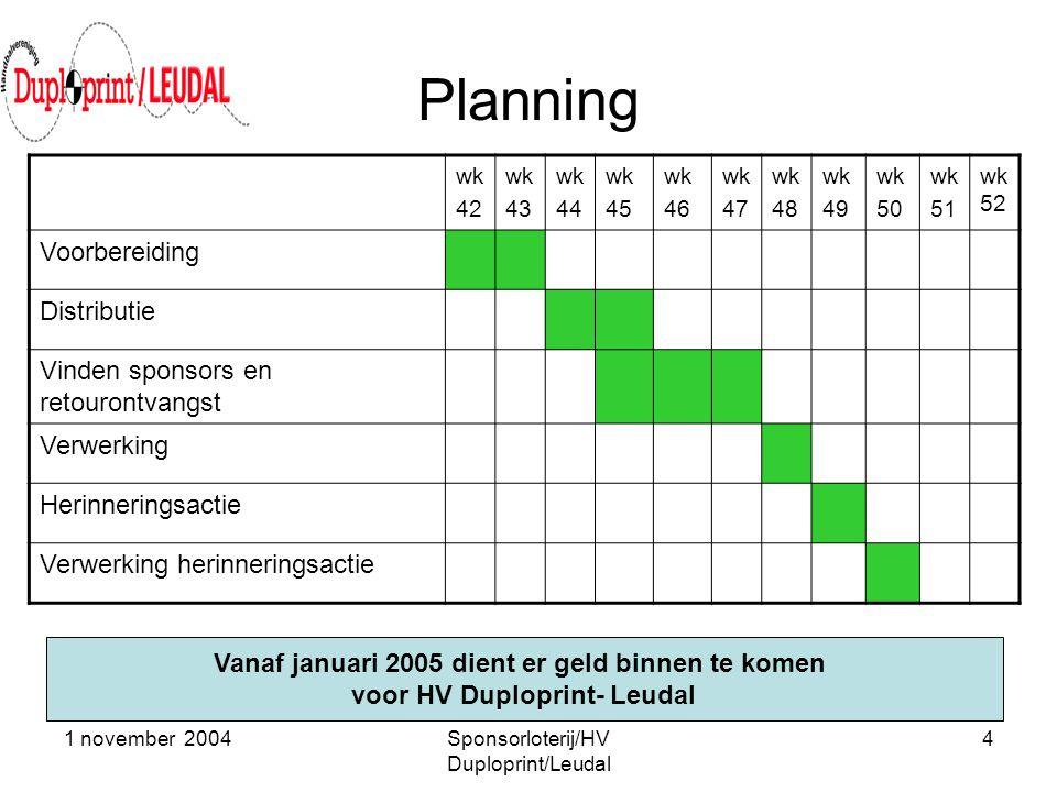 1 november 2004Sponsorloterij/HV Duploprint/Leudal 4 Planning Vanaf januari 2005 dient er geld binnen te komen voor HV Duploprint- Leudal wk 42 wk 43