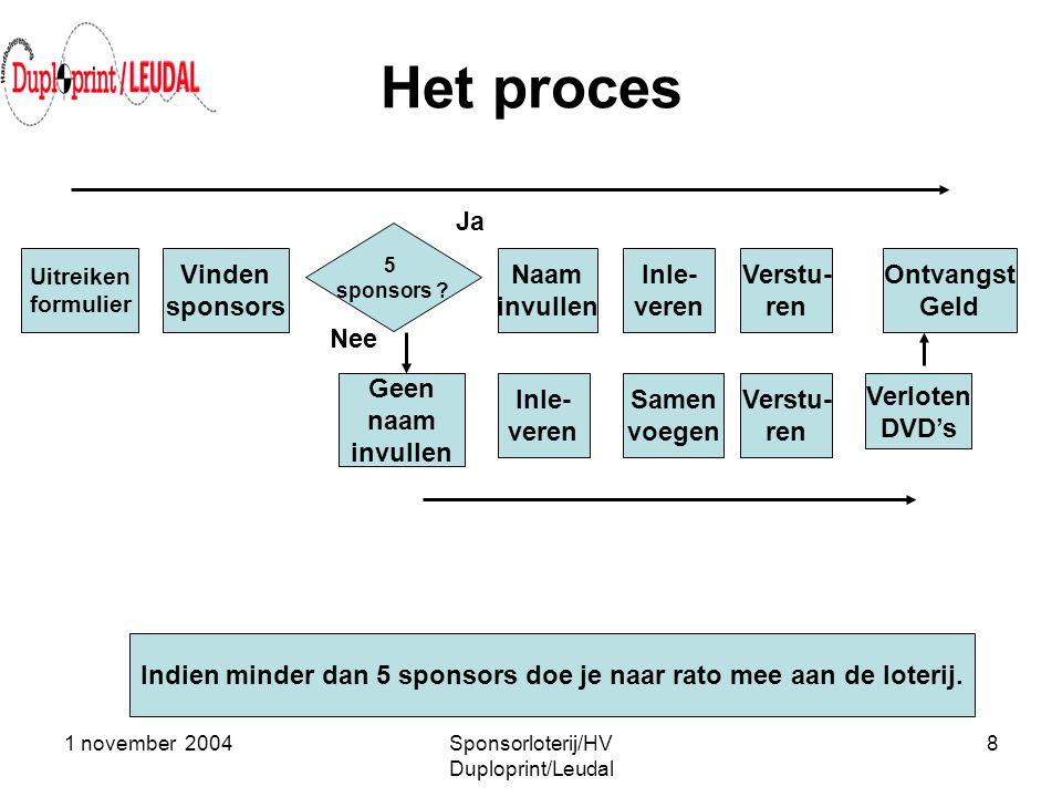 1 november 2004Sponsorloterij/HV Duploprint/Leudal 9 Argumenten voor sponsors om mee te doen .