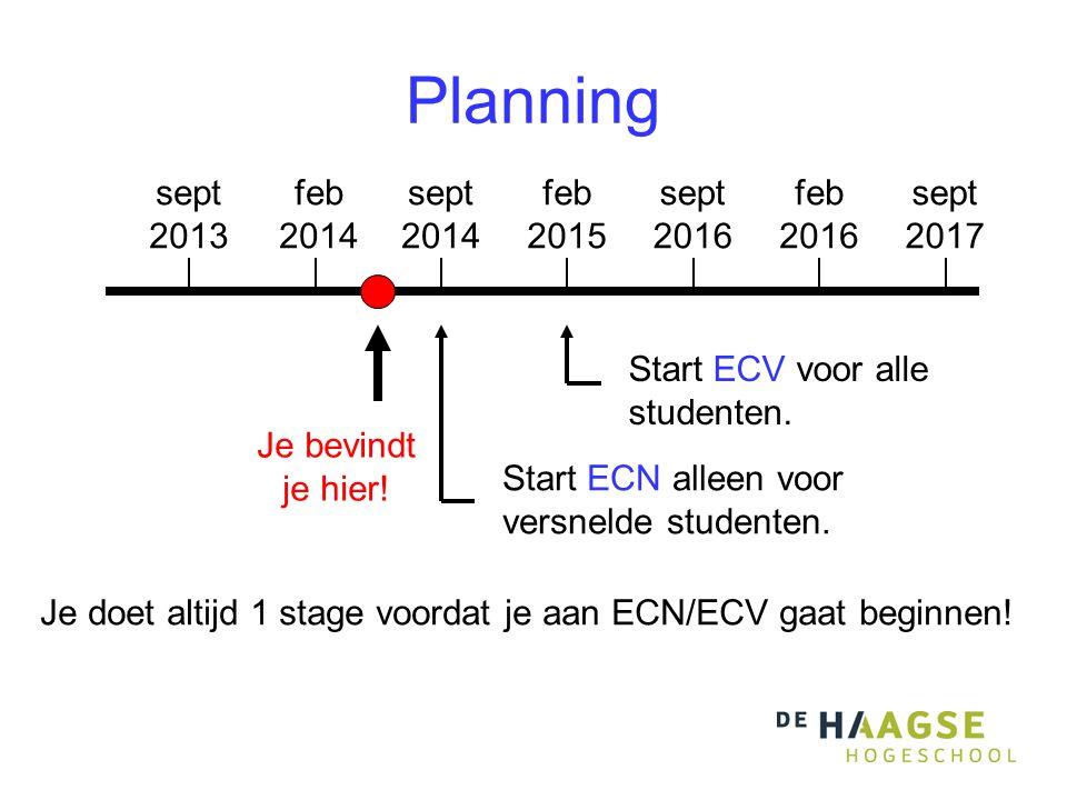 Planning sept 2013 feb 2014 sept 2014 feb 2015 sept 2016 feb 2016 sept 2017 Je bevindt je hier! Start ECV voor alle studenten. Start ECN alleen voor v