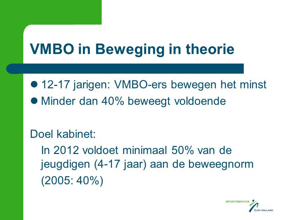 VMBO in Beweging in theorie  12-17 jarigen: VMBO-ers bewegen het minst  Minder dan 40% beweegt voldoende Doel kabinet: In 2012 voldoet minimaal 50% van de jeugdigen (4-17 jaar) aan de beweegnorm (2005: 40%)