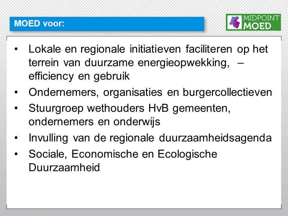 MOED-projecten in Midden-Brabant: 63 x