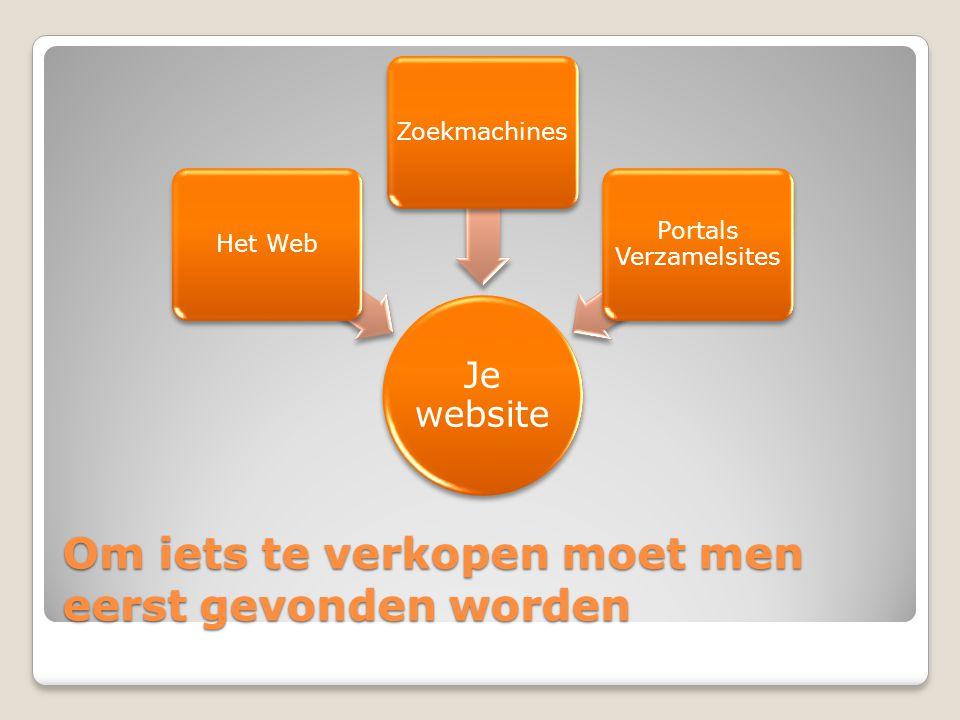 Om iets te verkopen moet men eerst gevonden worden Je website Het WebZoekmachines Portals Verzamelsites