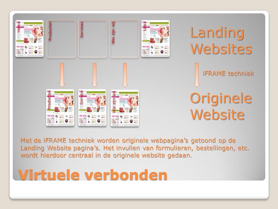 Virtuele verbonden HomeProductenServices Wie zijn wij Links ProductenService Landing Websites Originele Website iFRAME techniek Met de iFRAME techniek worden originele webpagina's getoond op de Landing Website pagina's.