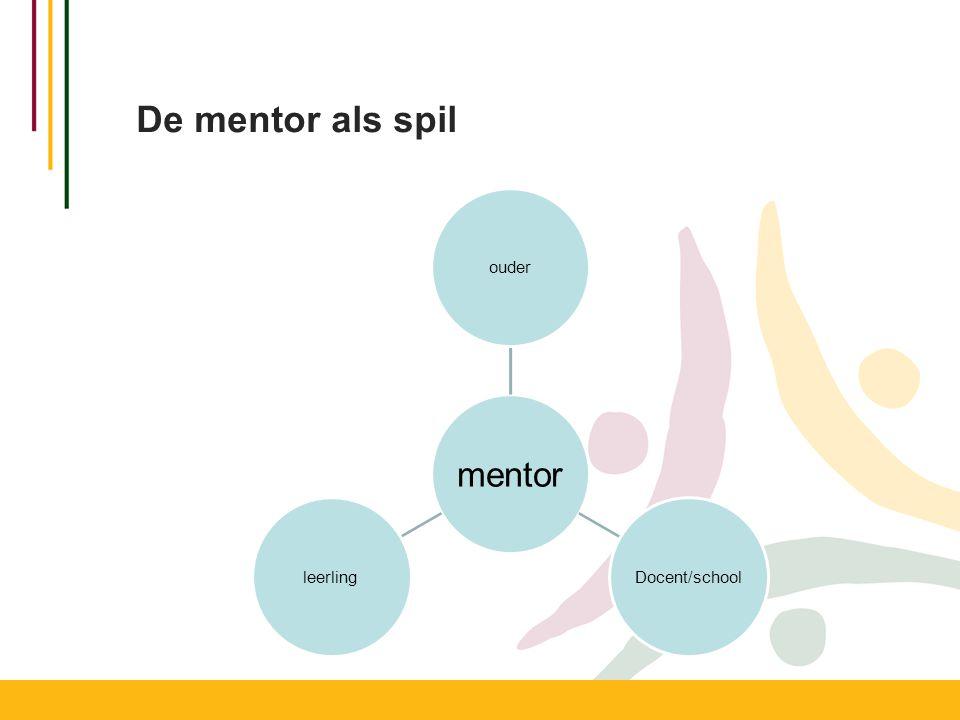 De mentor als spil mentor ouderDocent/schoolleerling