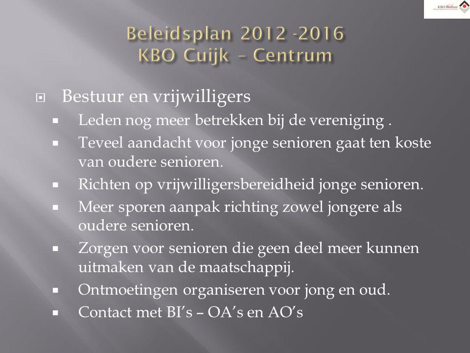  Ouderenbeleid / Belangenbehartiging  Ouderenbeleid Gemeente Cuijk volgen.