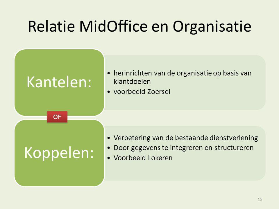 Relatie MidOffice en Organisatie OF 15