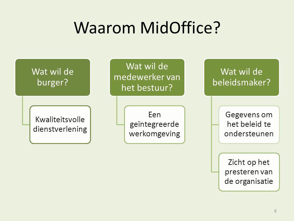 Waarom MidOffice 8