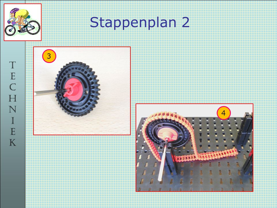 TECHNIEKTECHNIEK Stappenplan 2 3 4