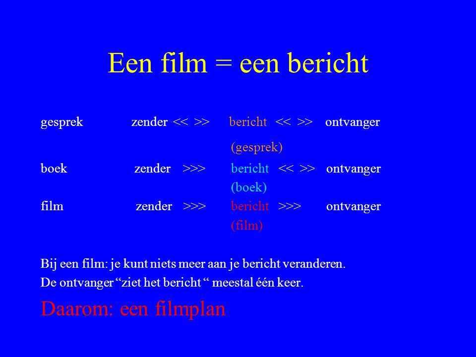 Vragen vooraf .•Doelgroep: voor wie maak ik mijn film .