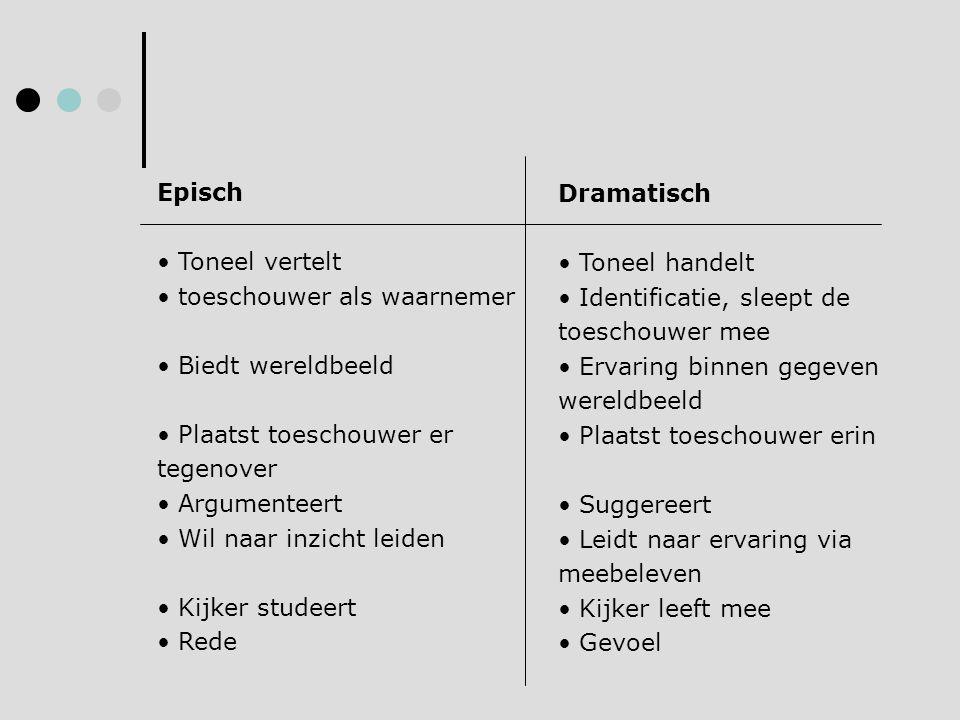 fragment Bekijk het fragment uit de Dreigroschenoper in toneeluitvoering.