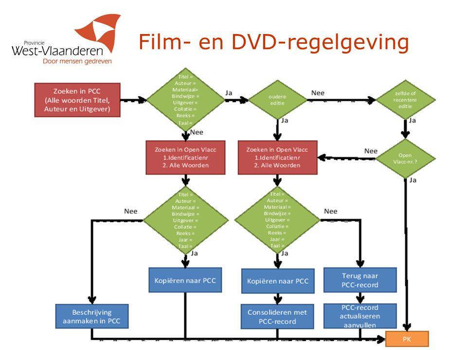 3/7/143 Film- en DVD-regelgeving Dienst Cultuur - WINOB