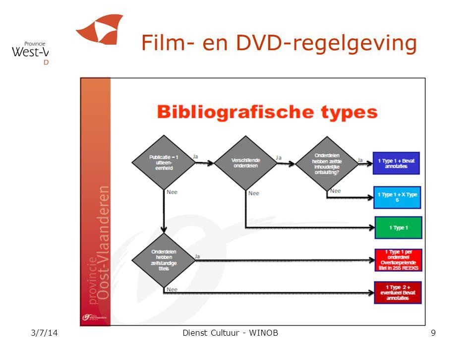 3/7/14Dienst Cultuur - WINOB9 Film- en DVD-regelgeving