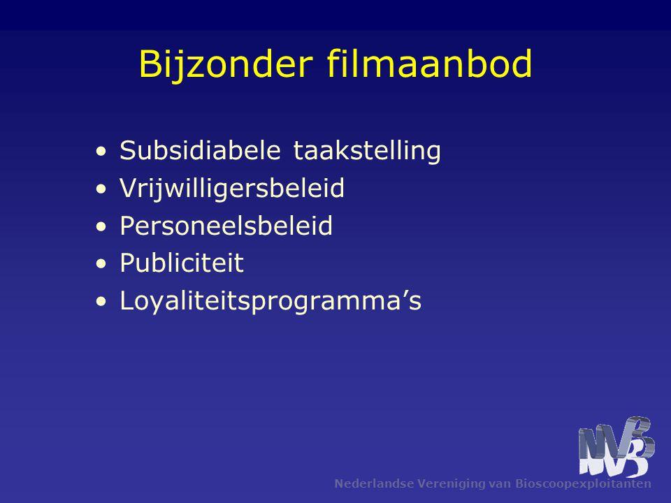 Nederlandse Vereniging van Bioscoopexploitanten Bijzonder filmaanbod •Subsidiabele taakstelling •Vrijwilligersbeleid •Personeelsbeleid •Publiciteit •Loyaliteitsprogramma's