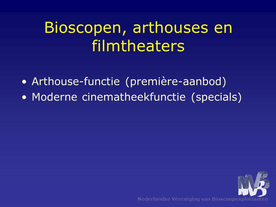 Nederlandse Vereniging van Bioscoopexploitanten Bioscopen, arthouses en filmtheaters •Arthouse-functie (première-aanbod) •Moderne cinematheekfunctie (specials)